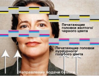 HP Edgeline: схема работы