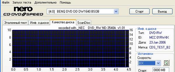 NERO CD-DVD SPEED ver. 4.11