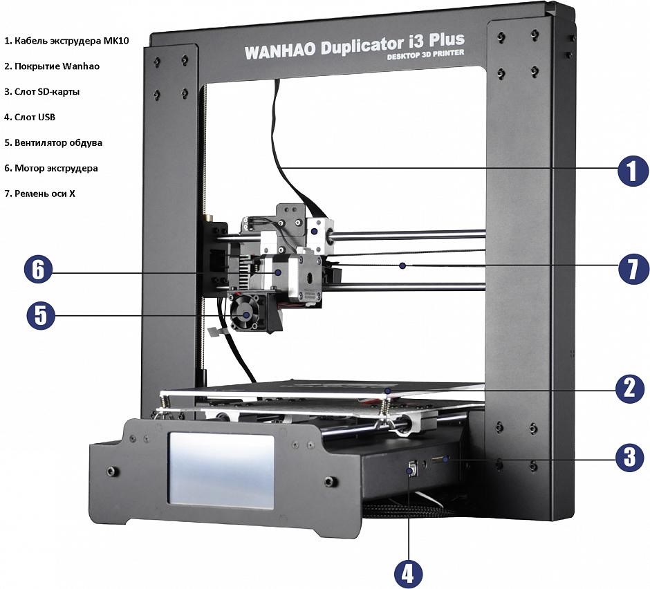 Wanhao Duplicator i3 Plus