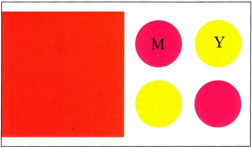 Спешивая в одной ячейке большие капли всего двух-трех цветов, можно получить лишь небольшое количество цветовых оттенков