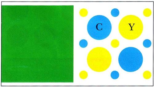 Располагая в ячейке растра точки разного размера и цвета, можно усилить ощущение непрерывности тонов или получить большее количество цветовых оттенков