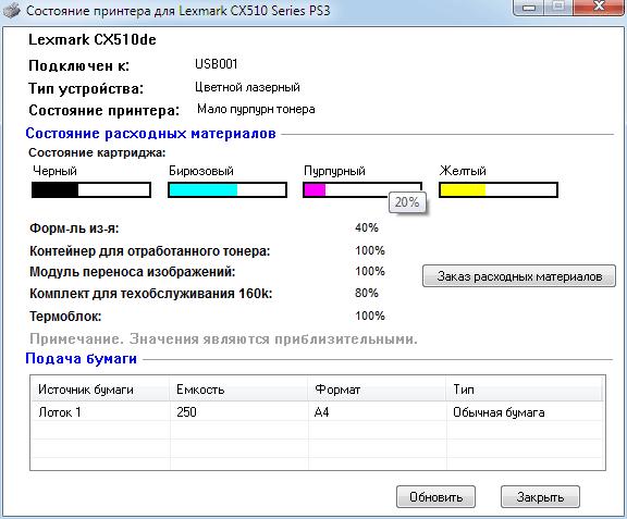 Lexmark CX510de: статус-монитор