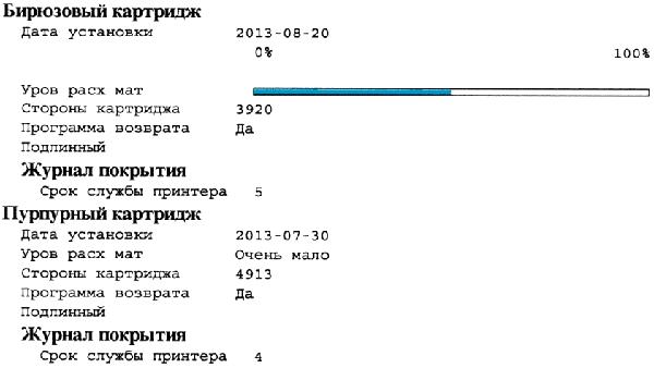 Lexmark CX510de: отчет