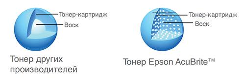 Тонер Epson AcuBrite