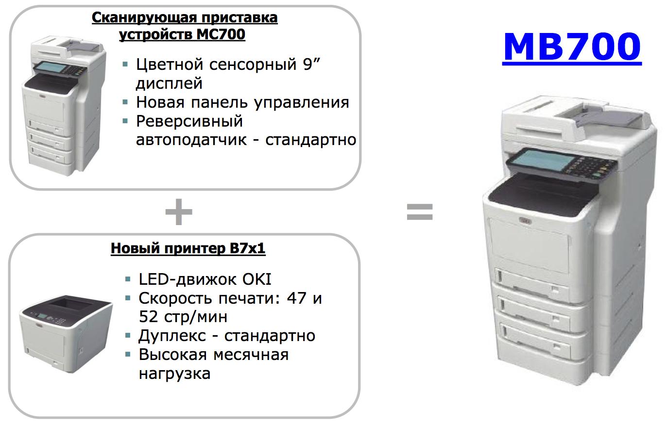 OKI MB760 / MB770