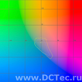 Epson l800 цветовой сравнение охват L=15