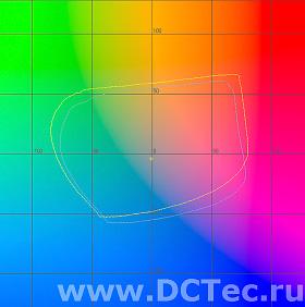 Epson l800 цветовой сравнение охват L=50
