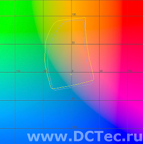 Epson l800 цветовой сравнение охват L=75
