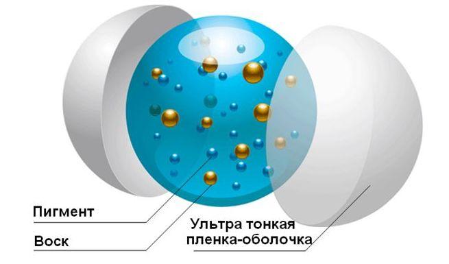 Полимеризованный тонер