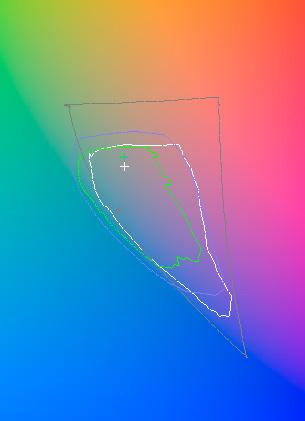 График цветового охвата IP8740