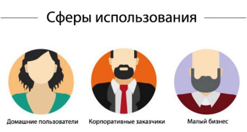 Купить принтер Pantum с доставкой по России